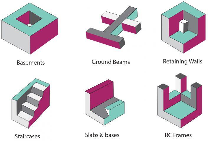Graphic Design For Bonner Formwork Website Icons